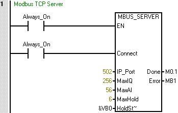S7-200 SMART Modbus TCP 服务器指令 PLC 第4张